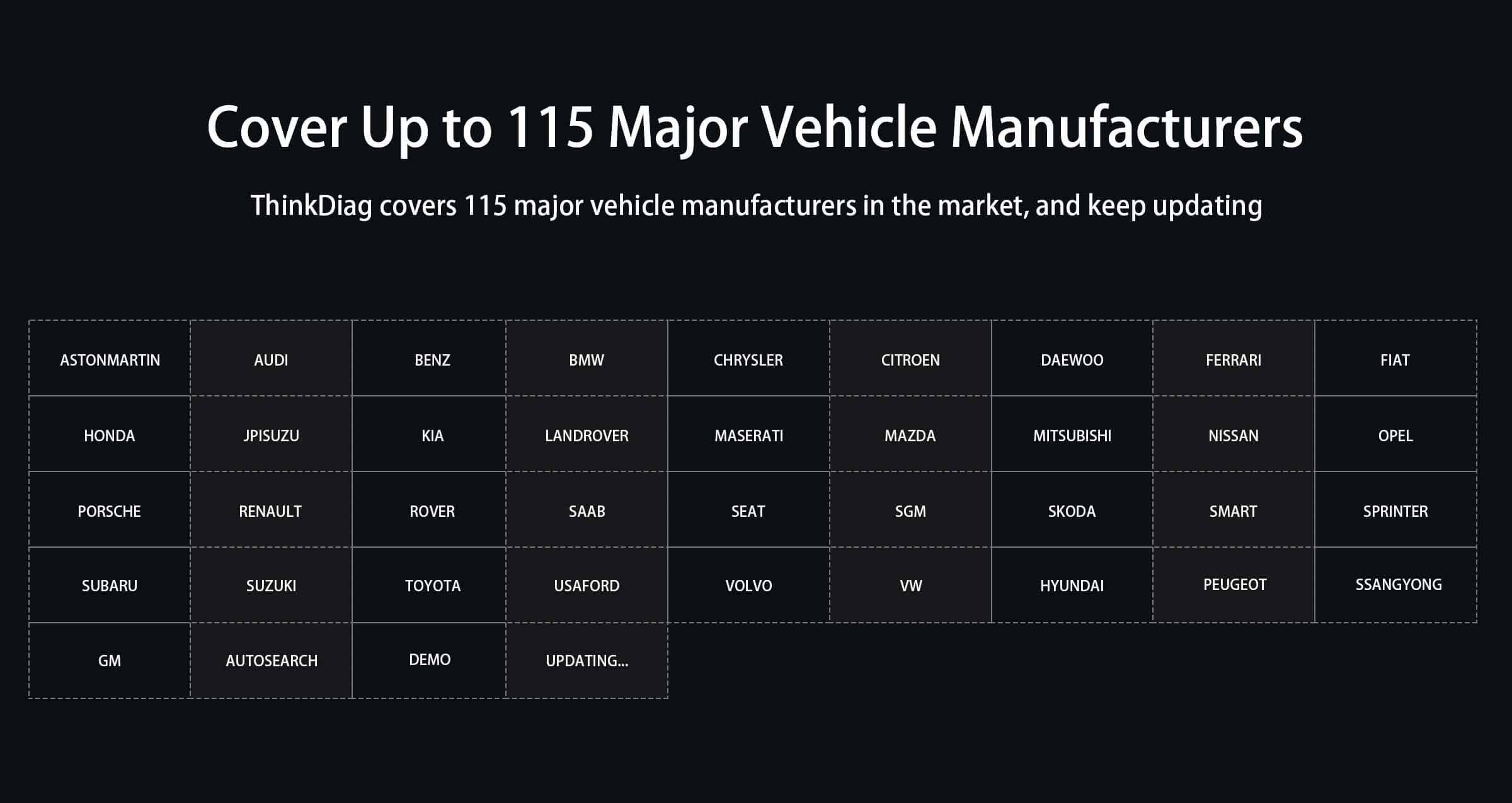 THINKDIAG Cover Upto 115 vehicle manufacturers so your can brand is likely to be supported for advanced diagnostics in the uk or europe from us.